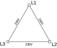3fase230V