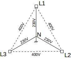 3fase400V