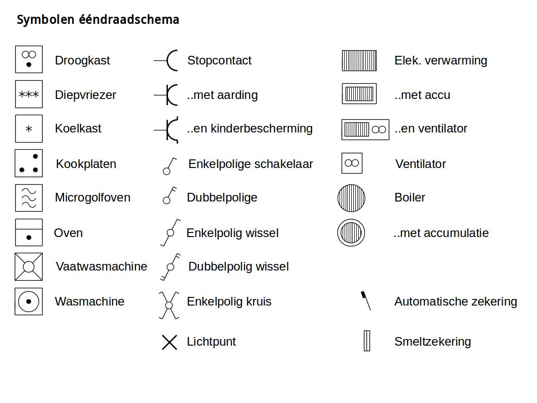Eendraadschema Symbolen Nl Ivan Goethals Homepage